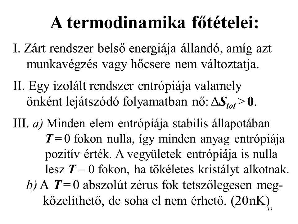 A termodinamika főtételei: