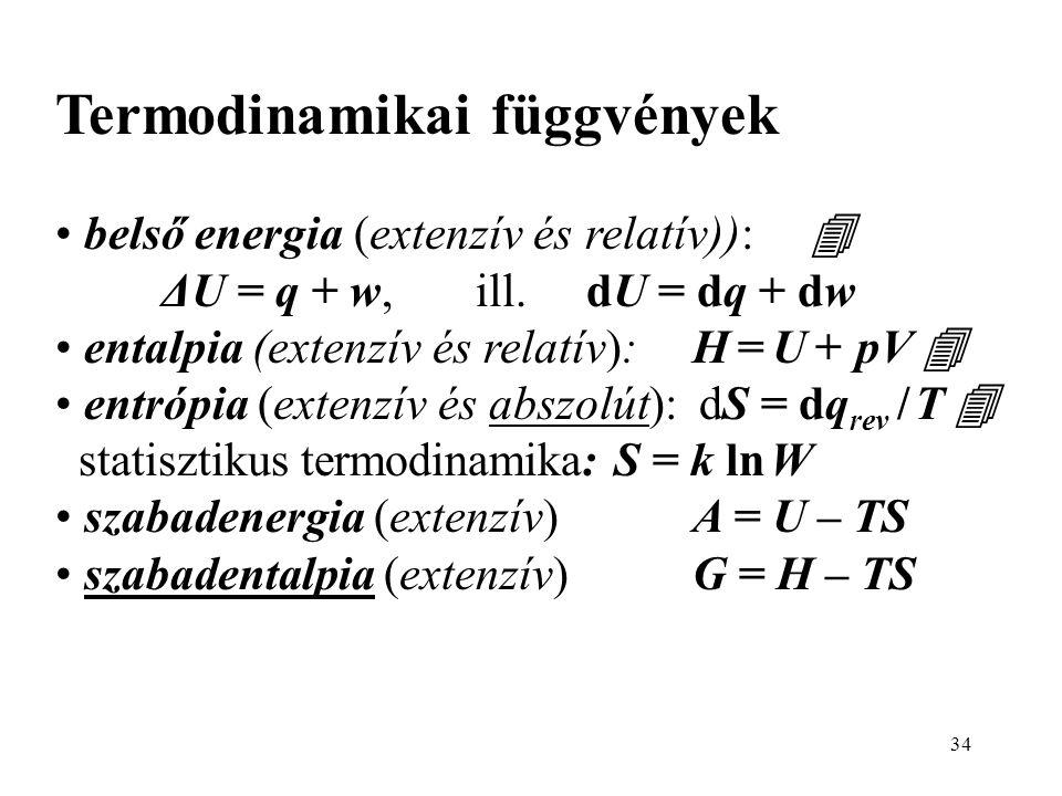 Termodinamikai függvények