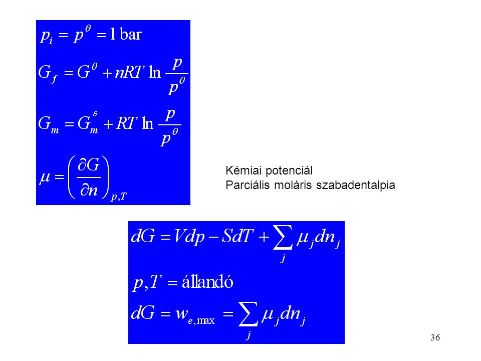 Kémiai potenciál Parciális moláris szabadentalpia