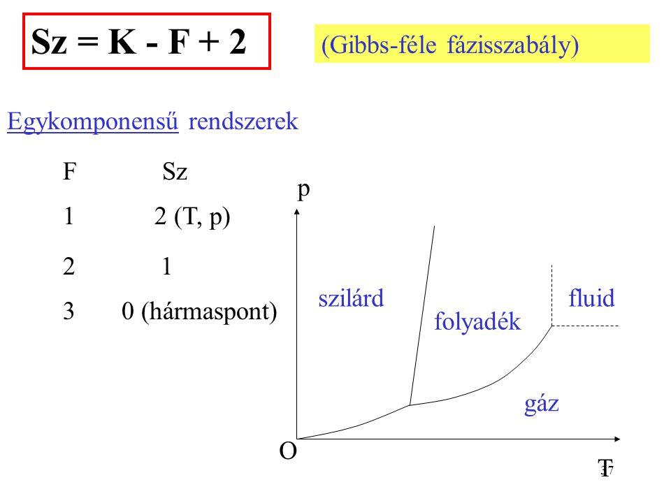 Sz = K - F + 2 (Gibbs-féle fázisszabály) Egykomponensű rendszerek F Sz