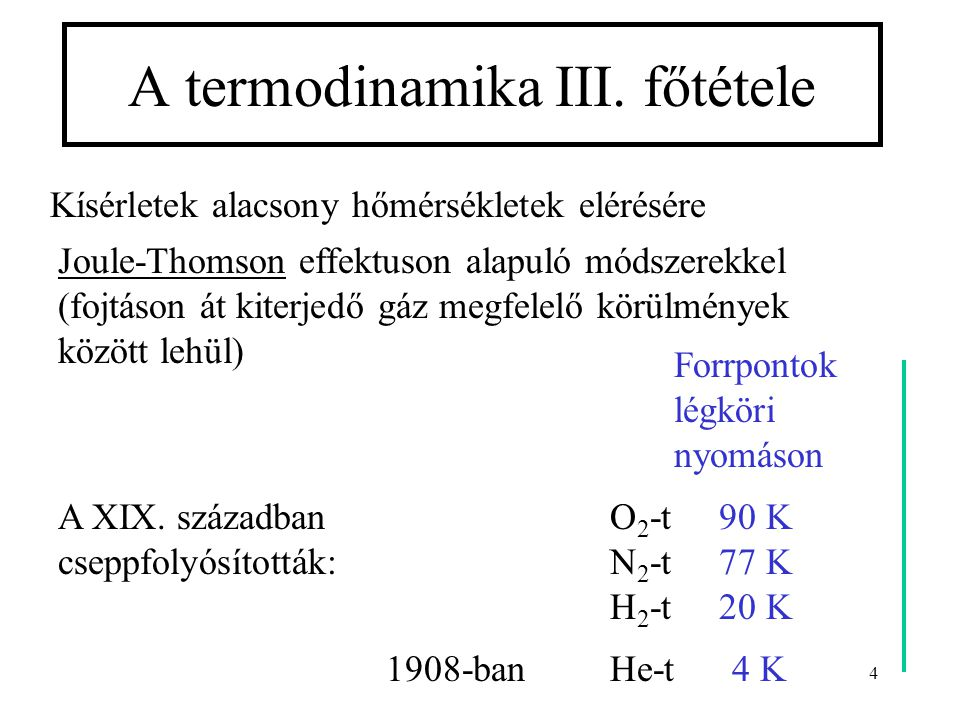 A termodinamika III. főtétele