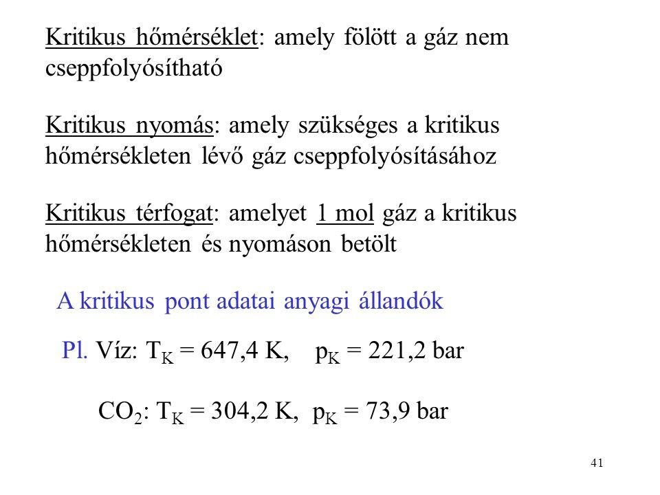 Kritikus hőmérséklet: amely fölött a gáz nem cseppfolyósítható