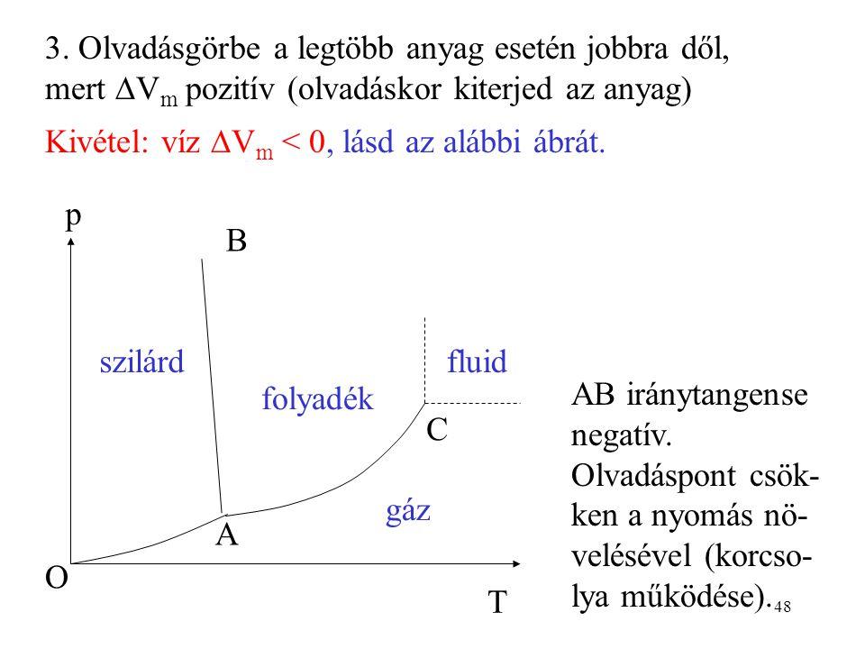 3. Olvadásgörbe a legtöbb anyag esetén jobbra dől, mert DVm pozitív (olvadáskor kiterjed az anyag)
