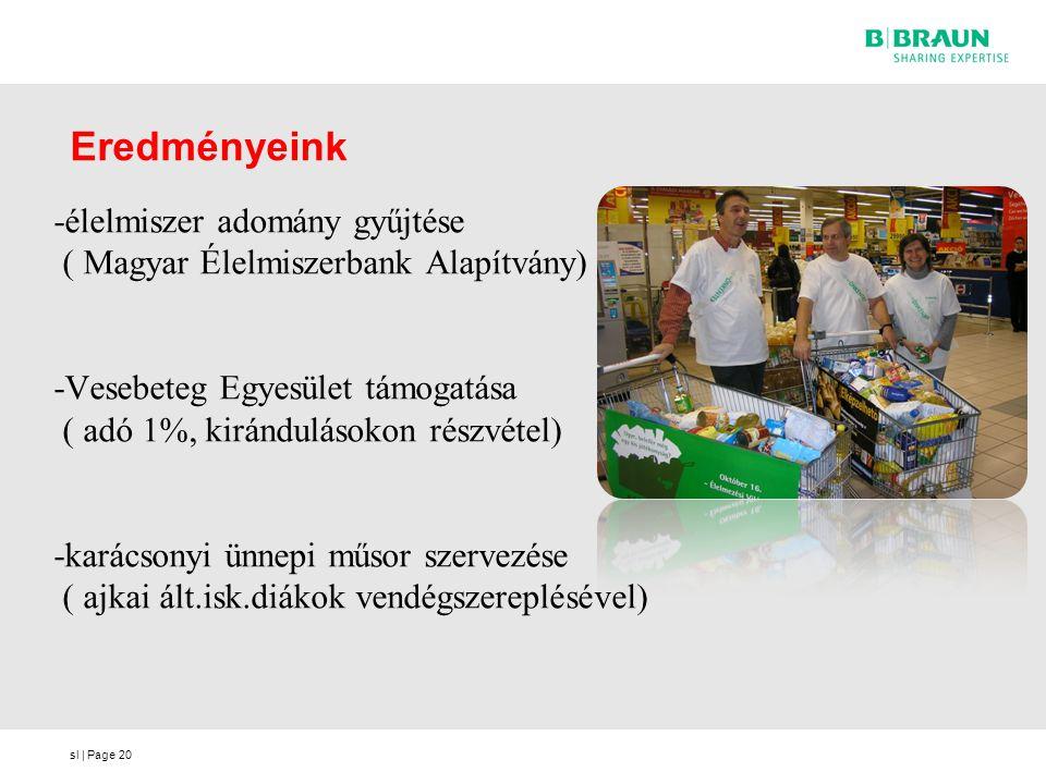 Eredményeink ( Magyar Élelmiszerbank Alapítvány)