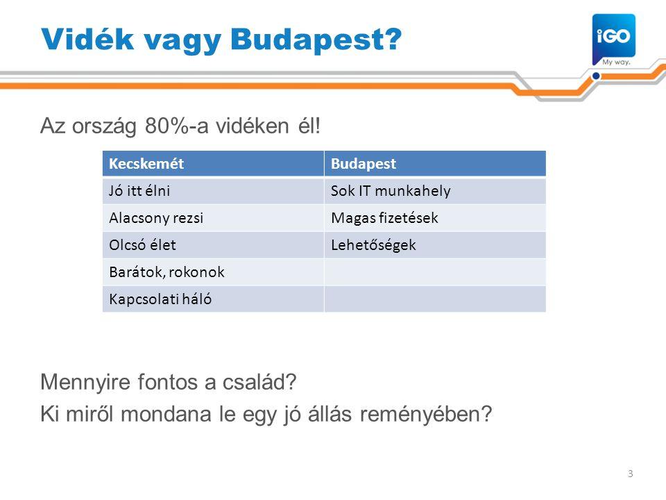 Vidék vagy Budapest Az ország 80%-a vidéken él! Mennyire fontos a család Ki miről mondana le egy jó állás reményében