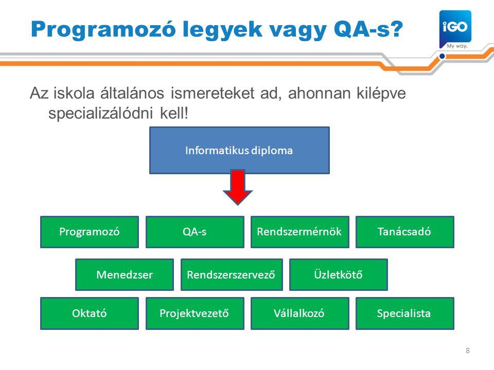 Programozó legyek vagy QA-s