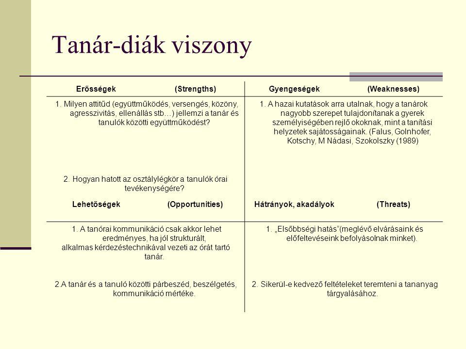 Tanár-diák viszony Erősségek (Strengths) Gyengeségek (Weaknesses)