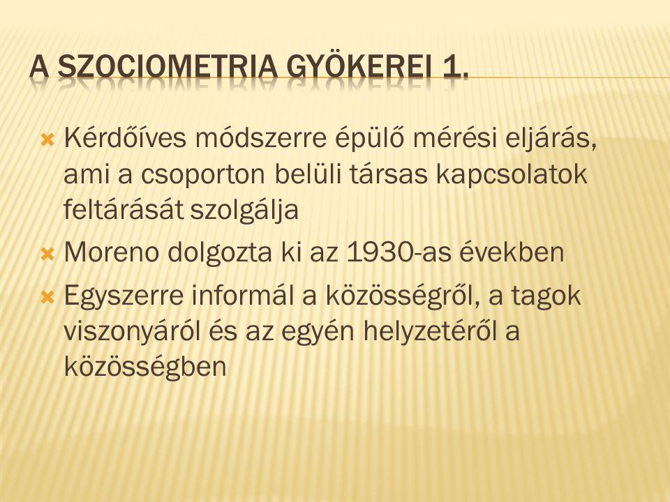 A szociometria gyökerei 1.