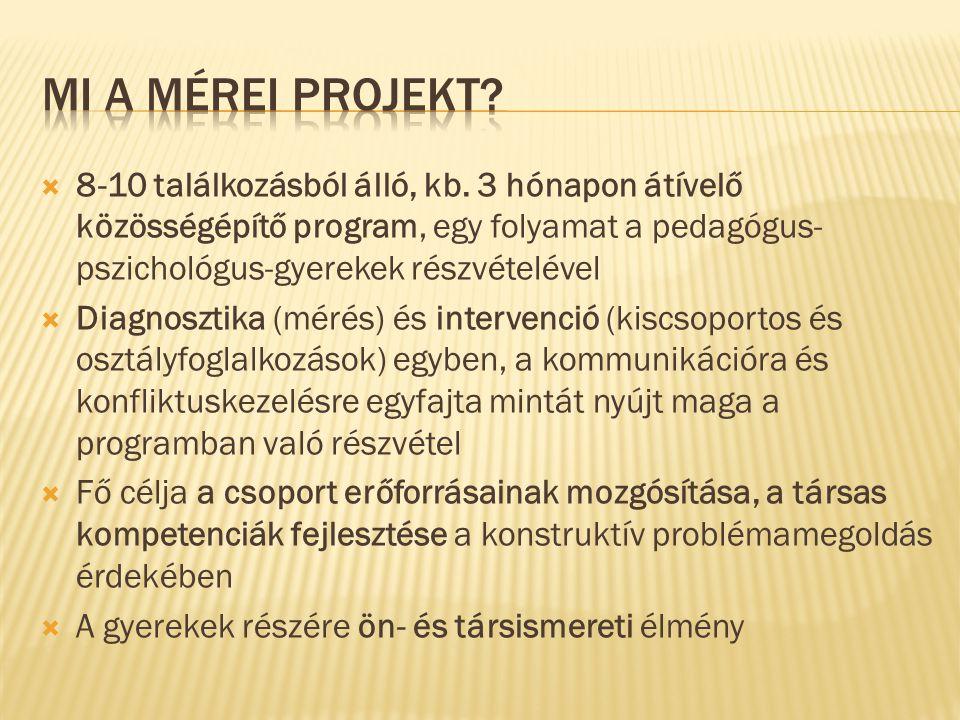 Mi a Mérei projekt