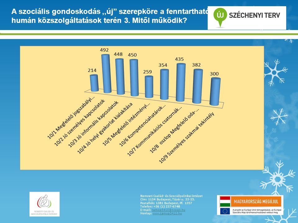 A szociális gondoskodás ,,új szerepköre a fenntartható humán közszolgáltatások terén 3. Mitől működik