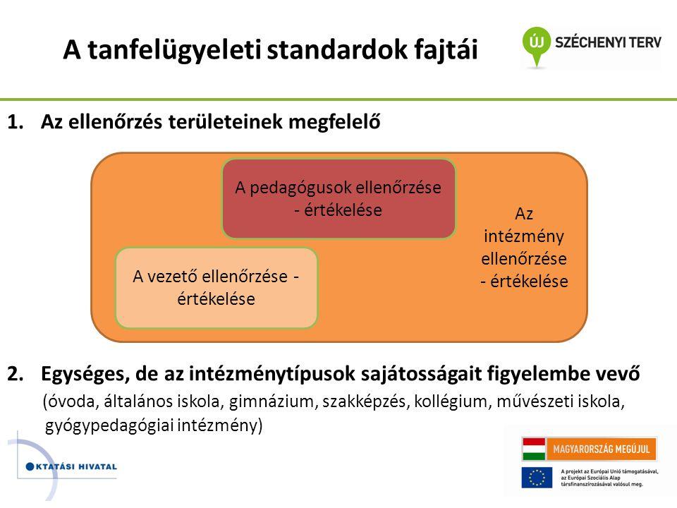 A tanfelügyeleti standardok fajtái