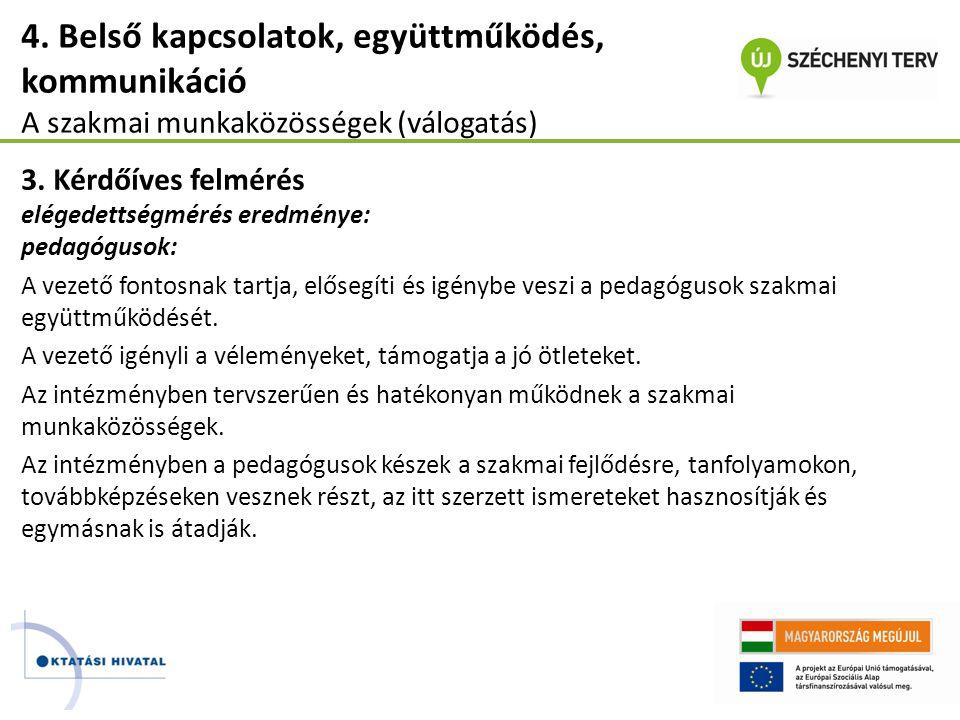 4. Belső kapcsolatok, együttműködés, kommunikáció A szakmai munkaközösségek (válogatás)