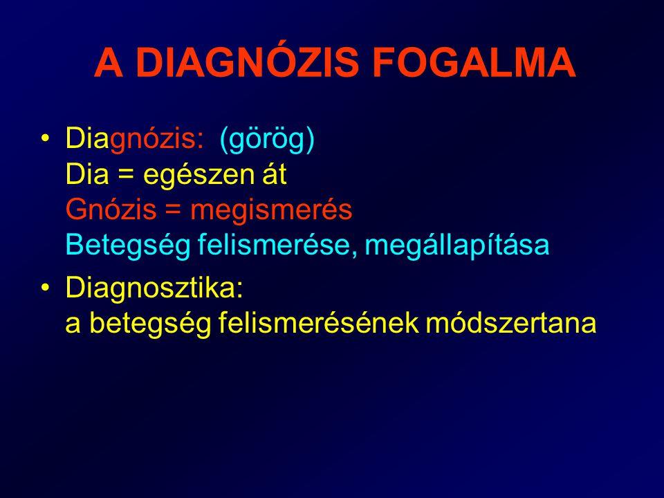 A DIAGNÓZIS FOGALMA Diagnózis: (görög) Dia = egészen át Gnózis = megismerés Betegség felismerése, megállapítása.
