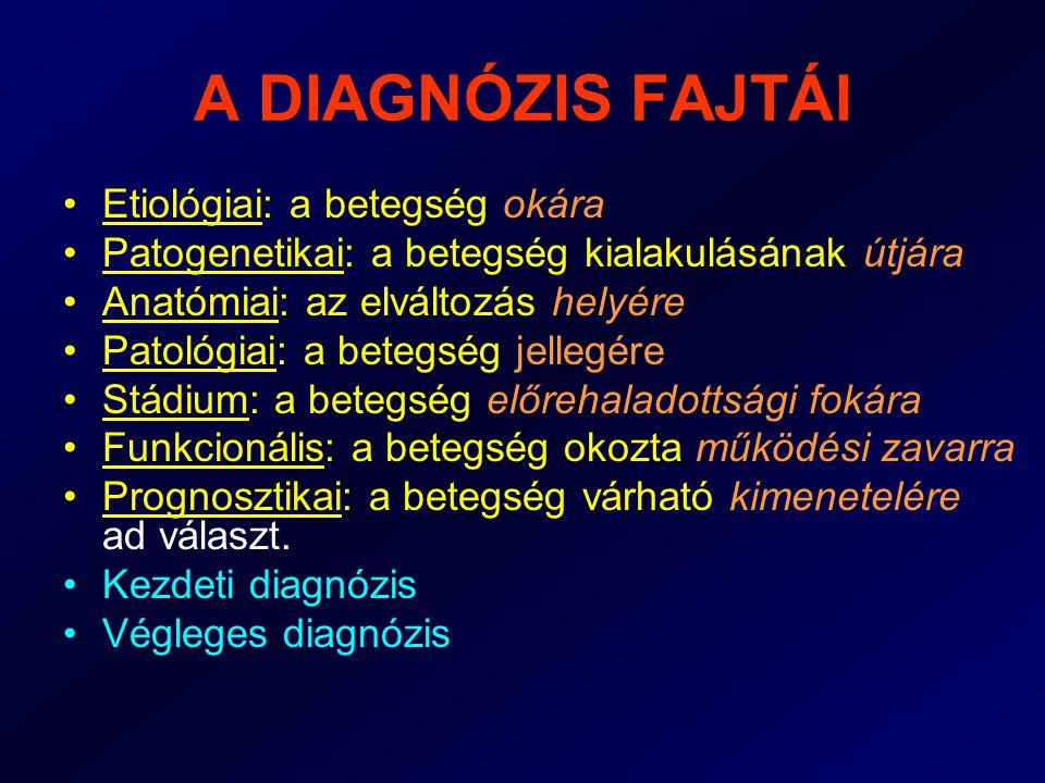 A DIAGNÓZIS FAJTÁI Etiológiai: a betegség okára