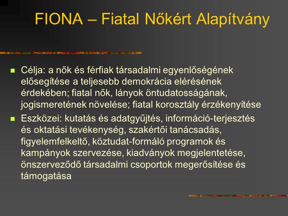 FIONA – Fiatal Nőkért Alapítvány
