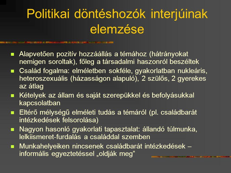 Politikai döntéshozók interjúinak elemzése