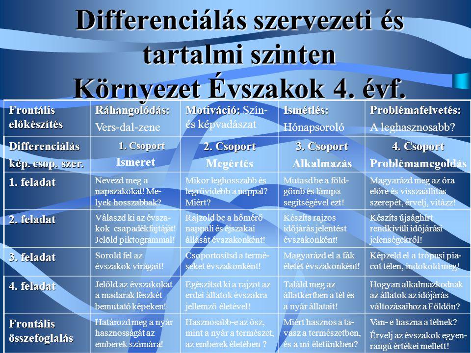 Differenciálás szervezeti és tartalmi szinten Környezet Évszakok 4. évf.