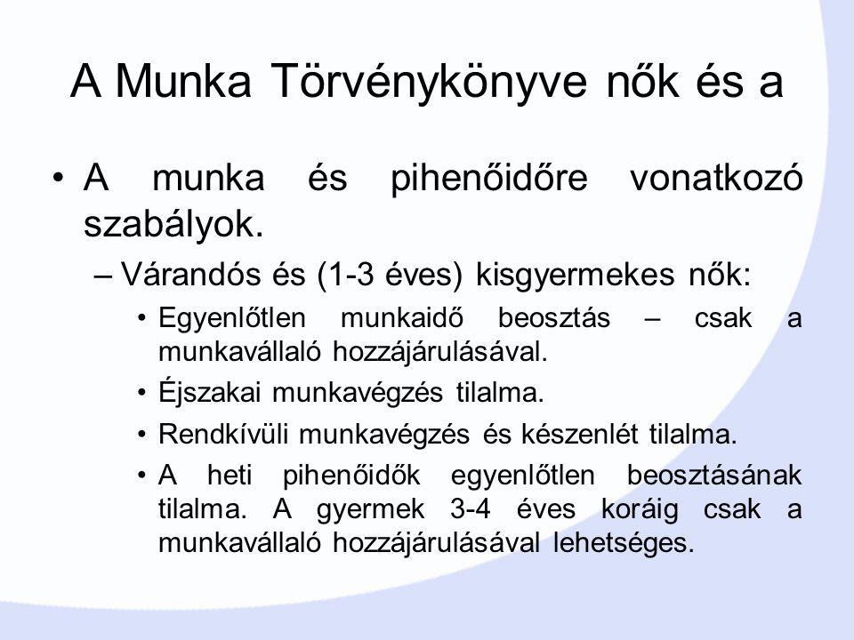 A Munka Törvénykönyve nők és a