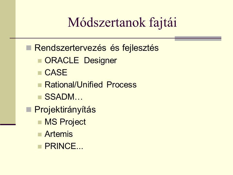 Módszertanok fajtái Rendszertervezés és fejlesztés Projektirányítás