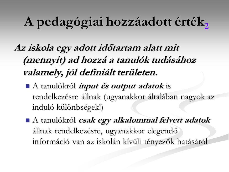 A pedagógiai hozzáadott érték2