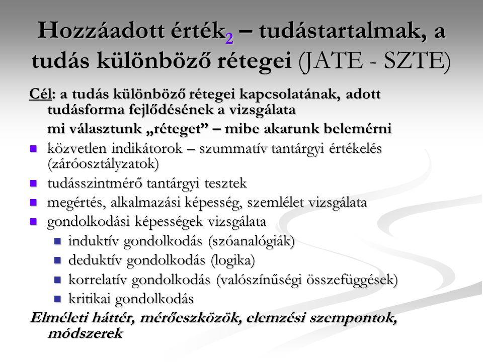 Hozzáadott érték2 – tudástartalmak, a tudás különböző rétegei (JATE - SZTE)