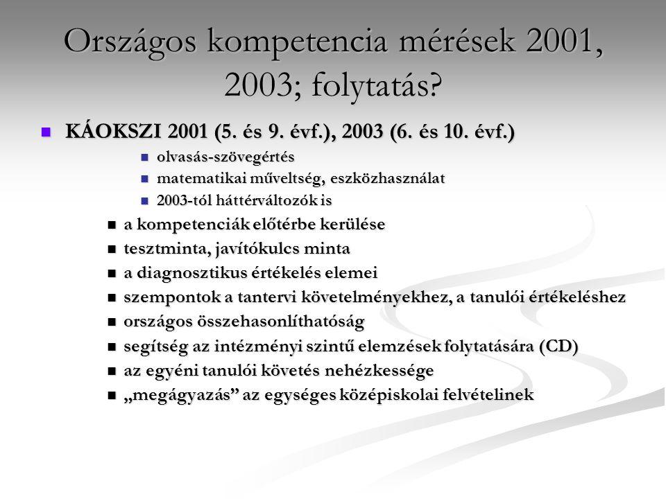Országos kompetencia mérések 2001, 2003; folytatás