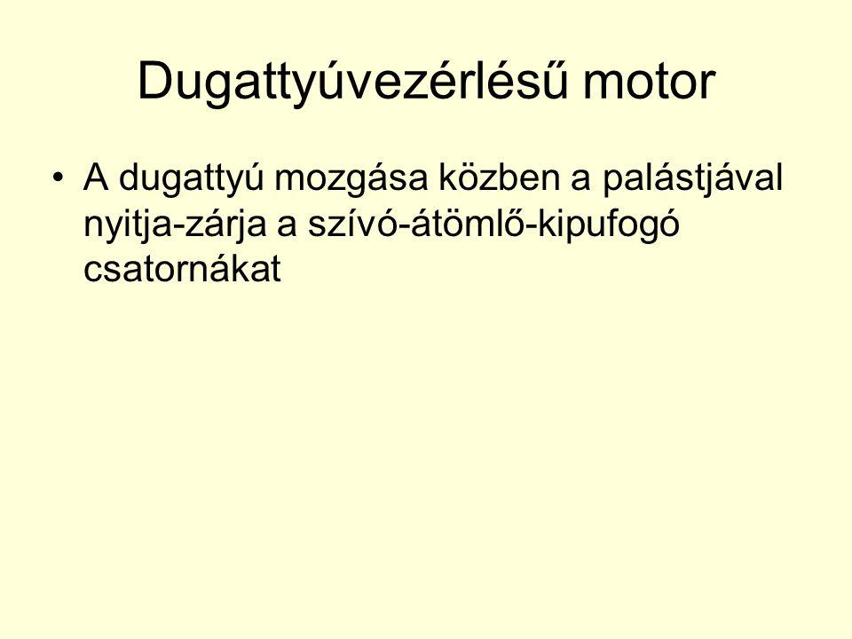 Dugattyúvezérlésű motor