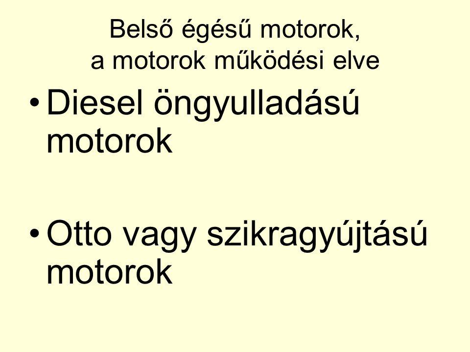 Belső égésű motorok, a motorok működési elve