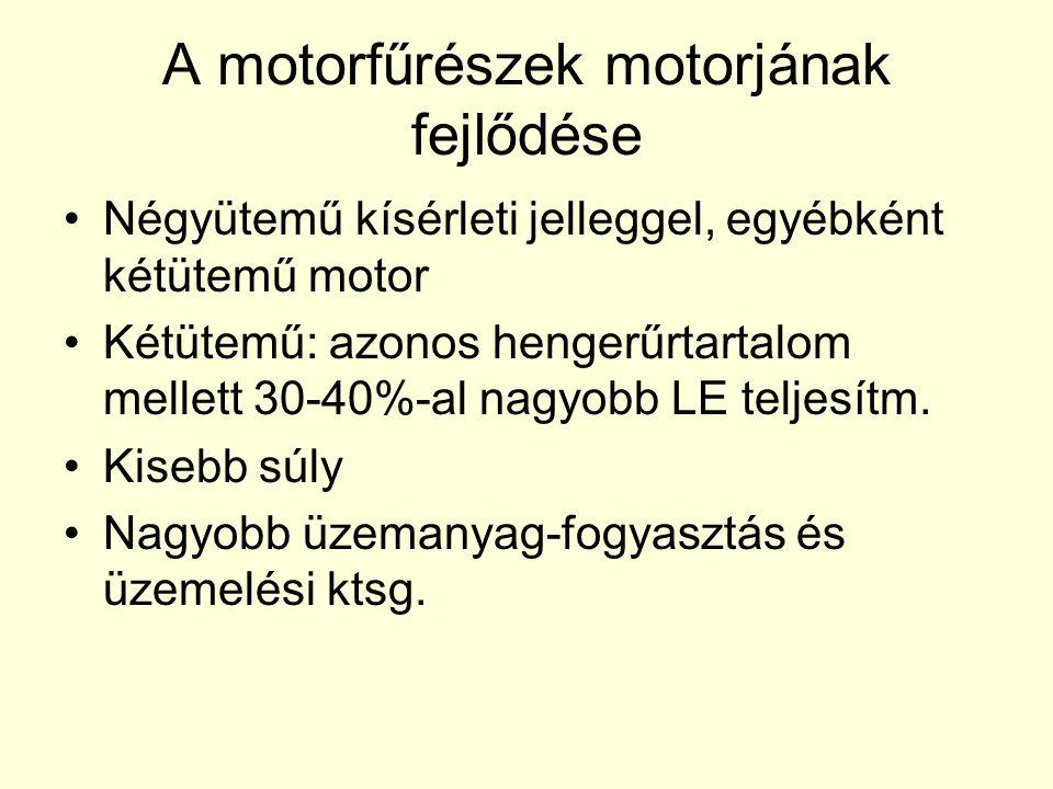 A motorfűrészek motorjának fejlődése