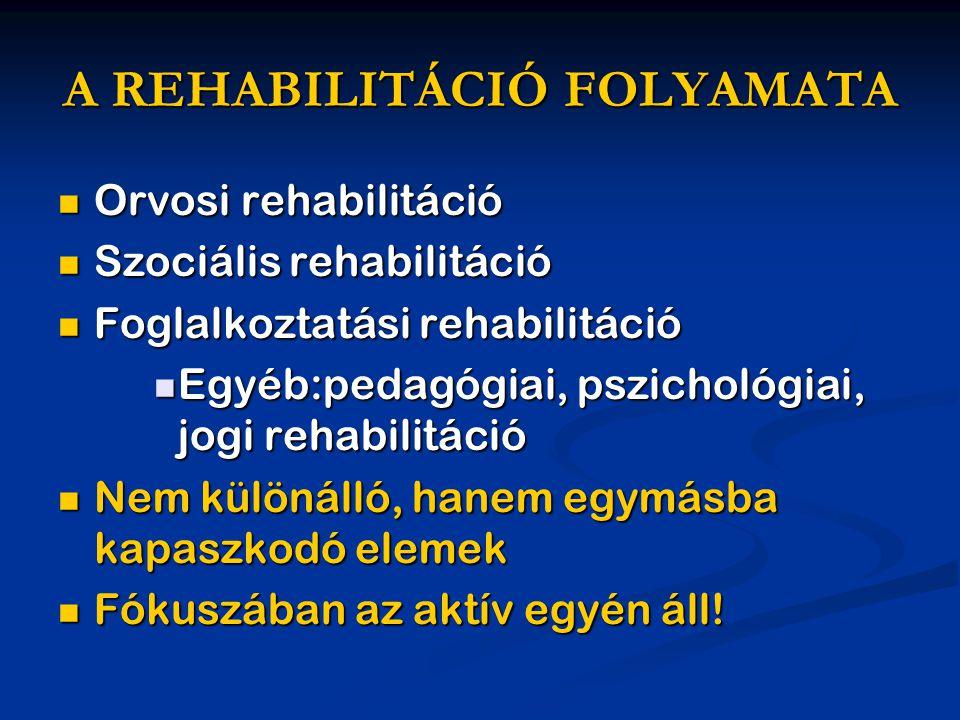 A REHABILITÁCIÓ FOLYAMATA