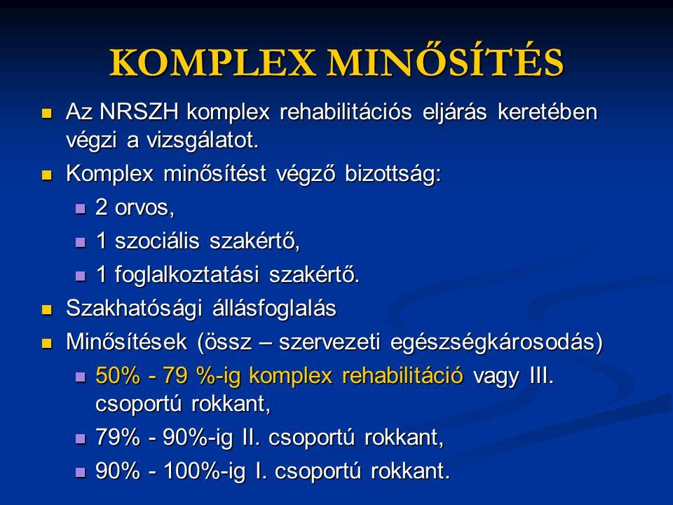 KOMPLEX MINŐSÍTÉS Az NRSZH komplex rehabilitációs eljárás keretében végzi a vizsgálatot. Komplex minősítést végző bizottság: