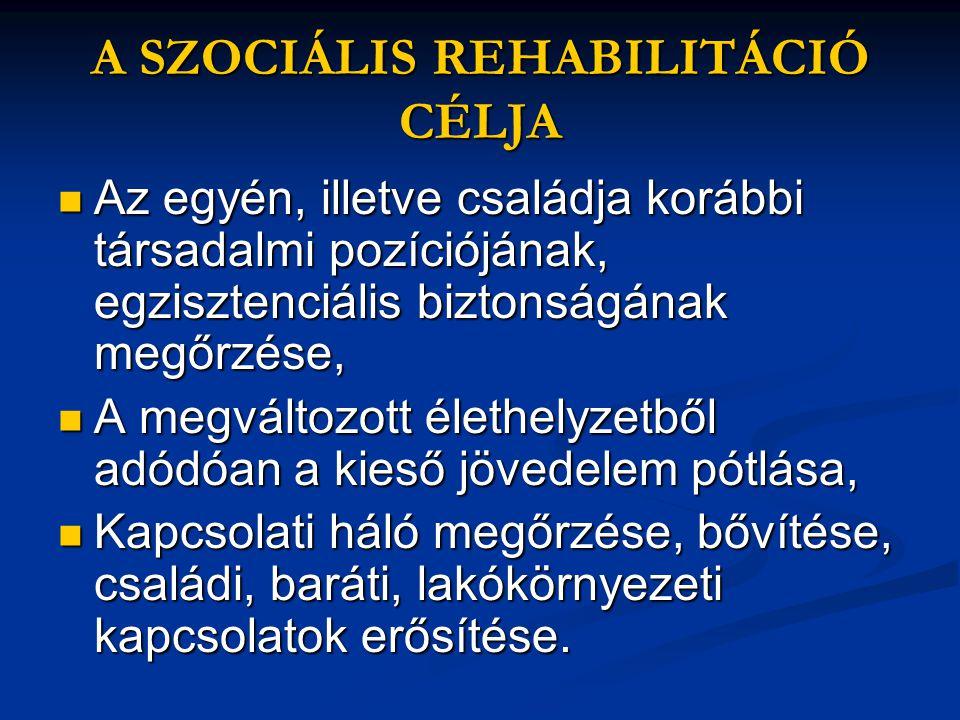 A SZOCIÁLIS REHABILITÁCIÓ CÉLJA
