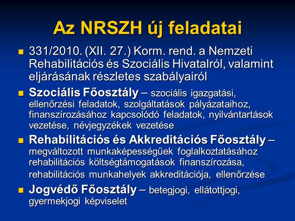 Az NRSZH új feladatai 331/2010. (XII. 27.) Korm. rend. a Nemzeti Rehabilitációs és Szociális Hivatalról, valamint eljárásának részletes szabályairól.