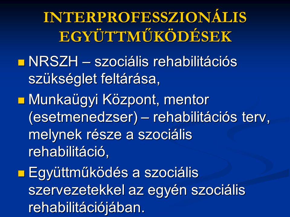 INTERPROFESSZIONÁLIS EGYÜTTMŰKÖDÉSEK