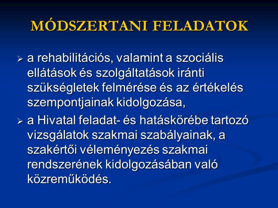 MÓDSZERTANI FELADATOK