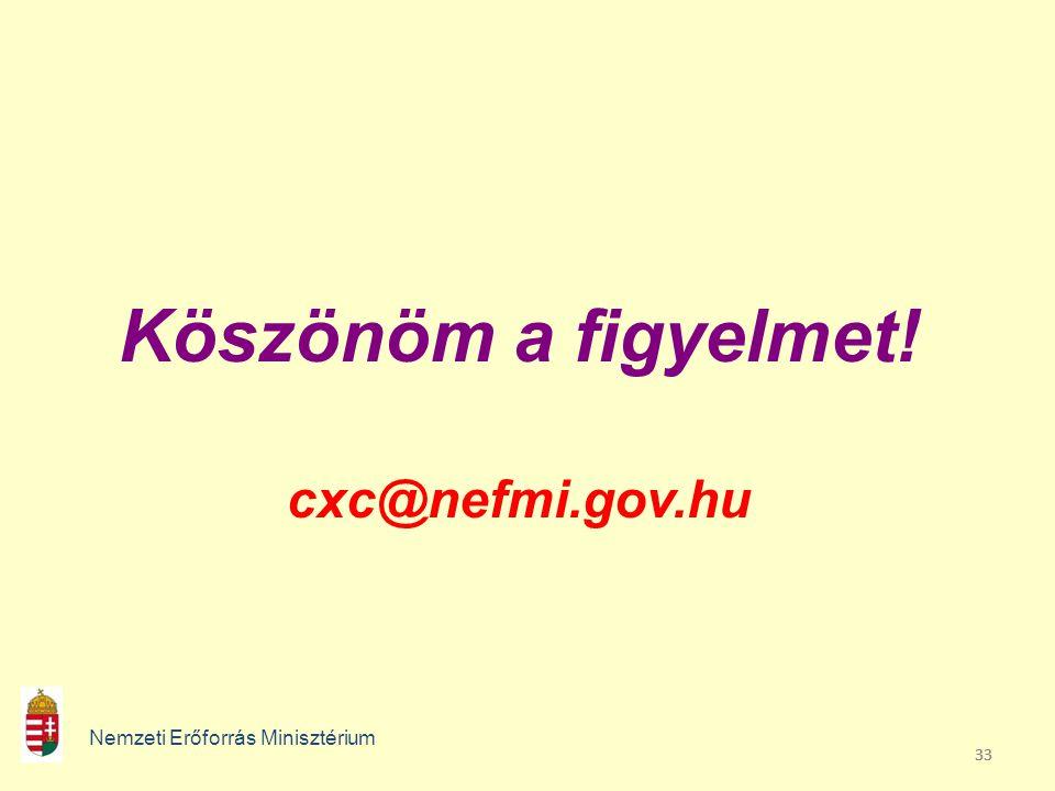 Köszönöm a figyelmet! cxc@nefmi.gov.hu Nemzeti Erőforrás Minisztérium