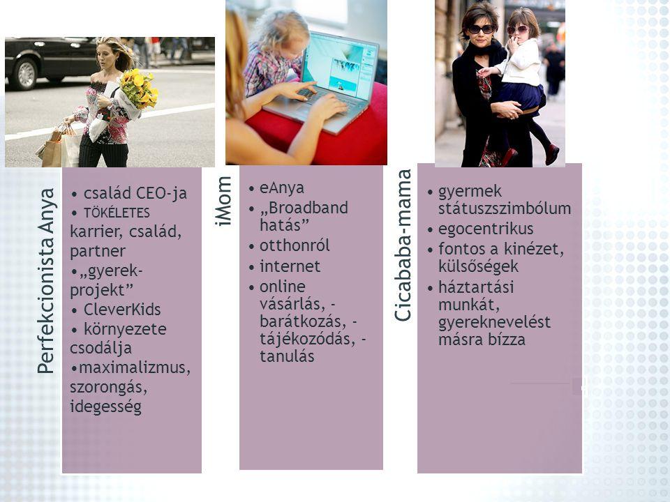 """tökéletes karrier, család, partner """"gyerek-projekt CleverKids"""