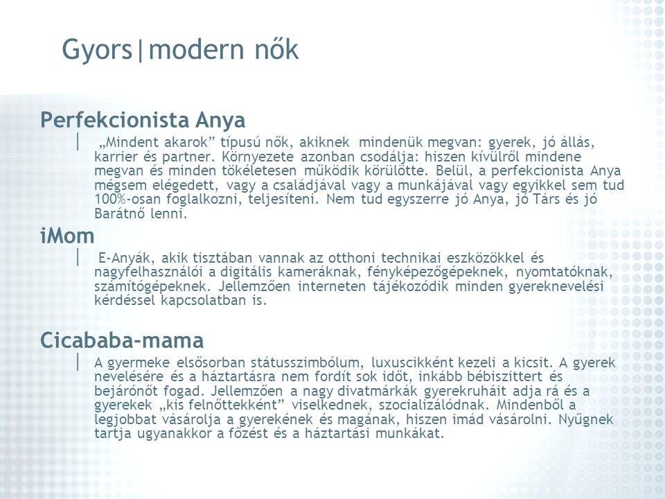 Gyors|modern nők Perfekcionista Anya iMom Cicababa-mama