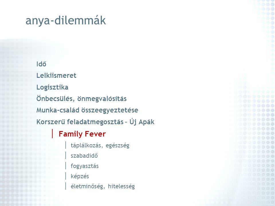 anya-dilemmák Family Fever Idő Lelkiismeret Logisztika