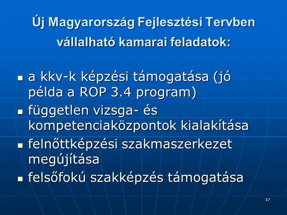 Új Magyarország Fejlesztési Tervben vállalható kamarai feladatok: