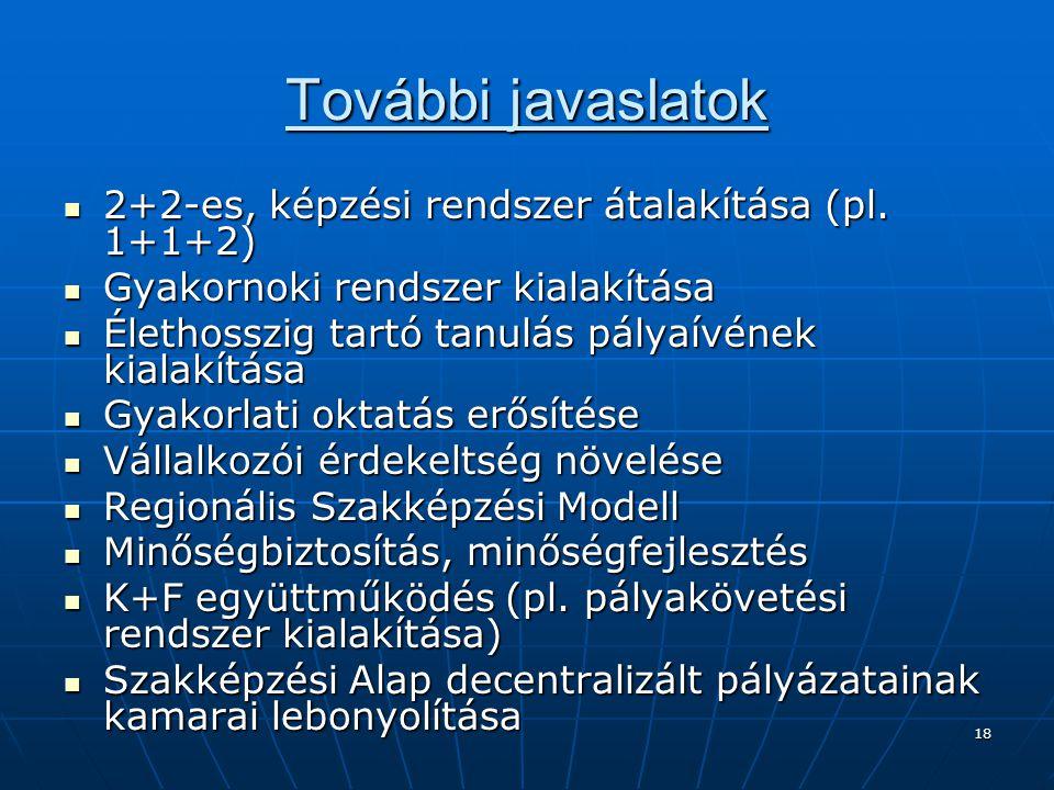 További javaslatok 2+2-es, képzési rendszer átalakítása (pl. 1+1+2)
