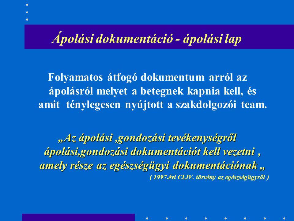 Ápolási dokumentáció - ápolási lap