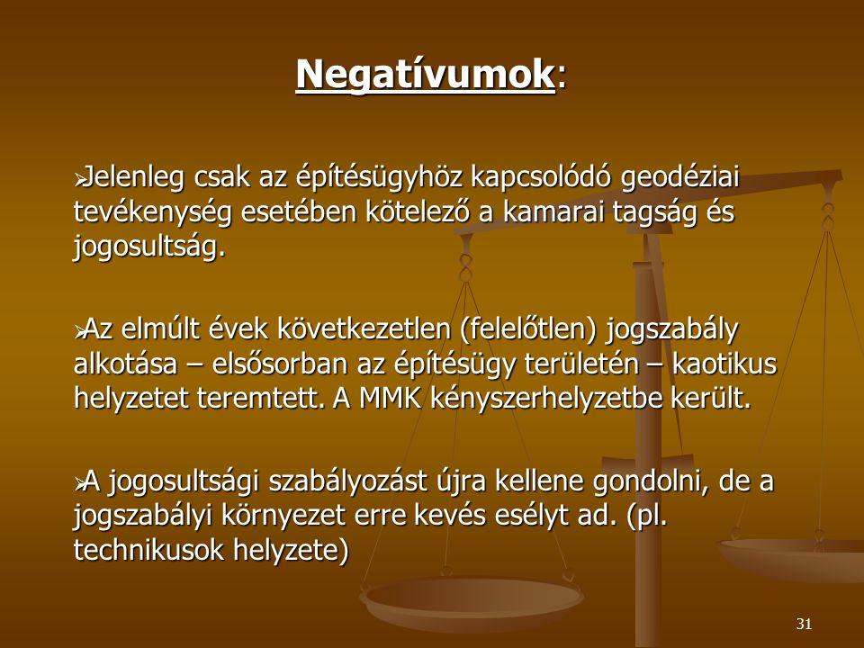 Negatívumok: Jelenleg csak az építésügyhöz kapcsolódó geodéziai tevékenység esetében kötelező a kamarai tagság és jogosultság.