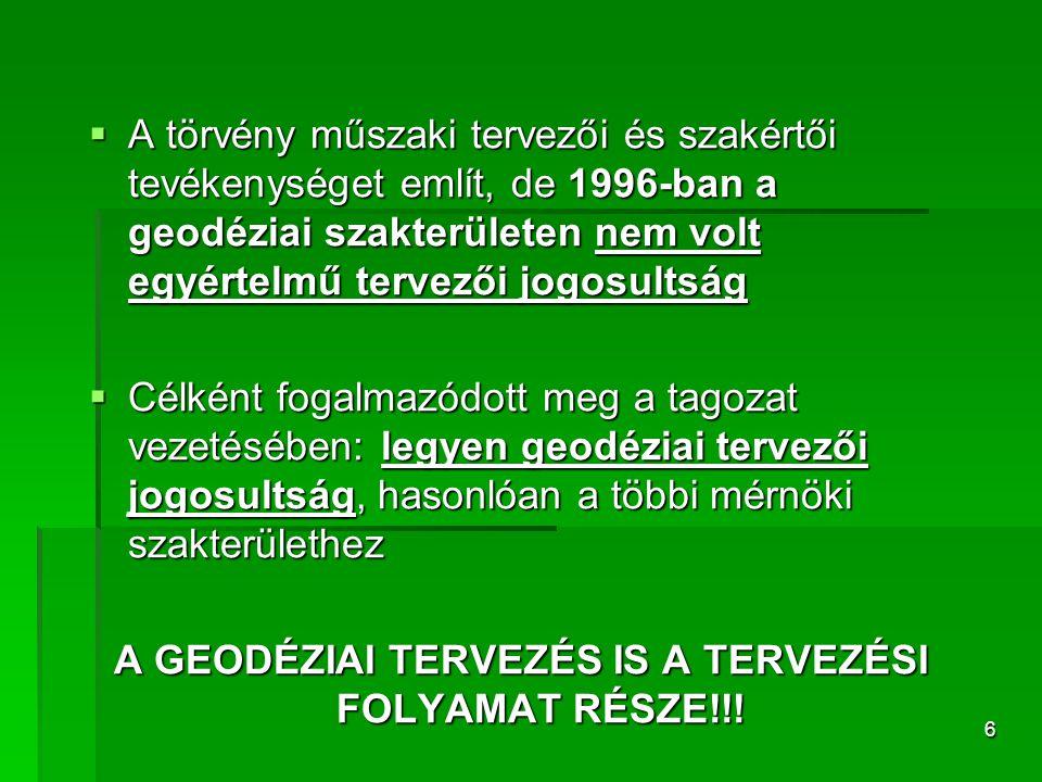 A GEODÉZIAI TERVEZÉS IS A TERVEZÉSI FOLYAMAT RÉSZE!!!