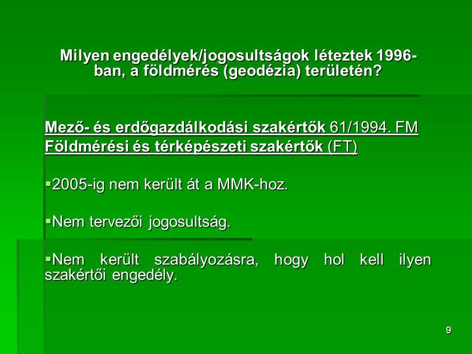Milyen engedélyek/jogosultságok léteztek 1996-ban, a földmérés (geodézia) területén