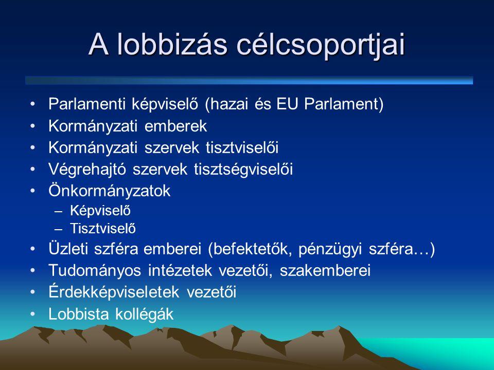 A lobbizás célcsoportjai