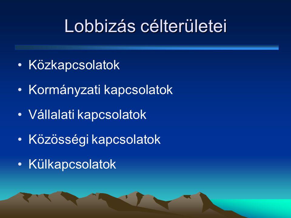 Lobbizás célterületei
