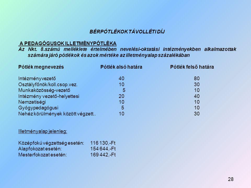 BÉRPÓTLÉKOK TÁVOLLÉTI DÍJ A PEDAGÓGUSOK ILLETMÉNYPÓTLÉKA Az Nkt. 8