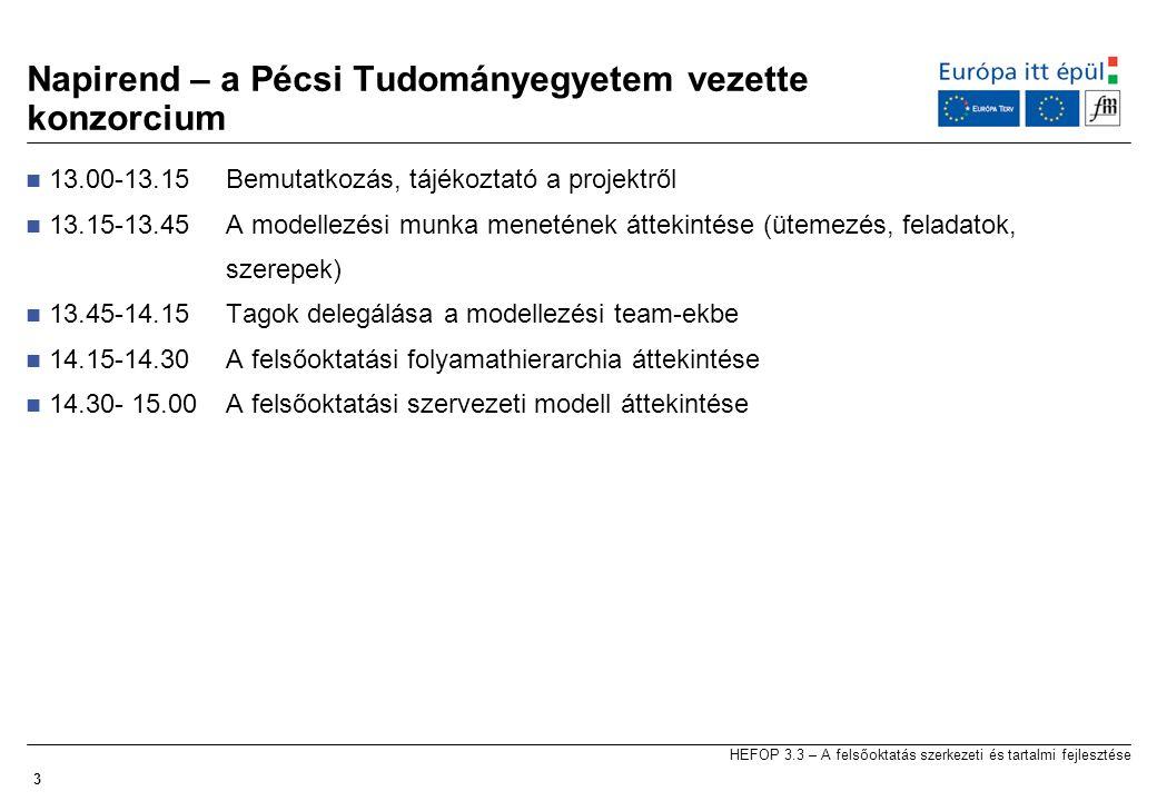Napirend – a Pécsi Tudományegyetem vezette konzorcium