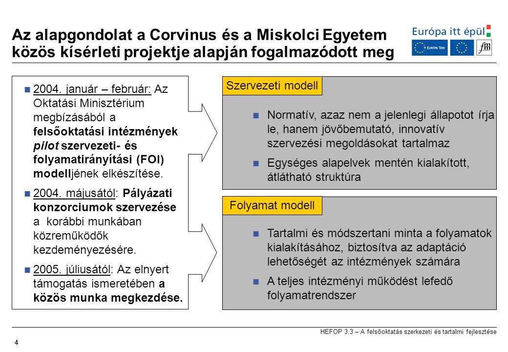 Az alapgondolat a Corvinus és a Miskolci Egyetem közös kísérleti projektje alapján fogalmazódott meg